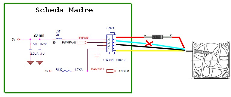 Schema Elettrico Ventola Radiatore : Schema ventola pc fili lisinopril dosage rxlist